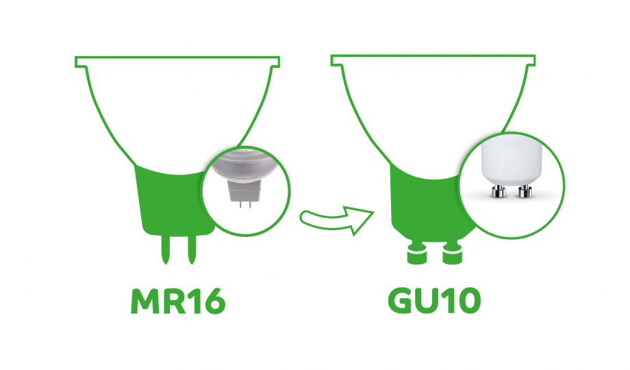 MR16 and GU10 comparison diagram